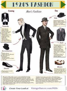 1920's fashion for men