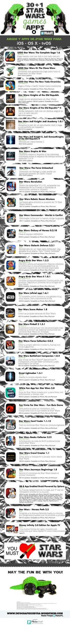 30+1 APPs de juegos de Star Wars