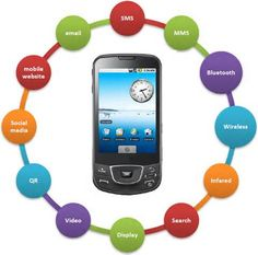 Mobile connectivity not only enables people to connect to the Internet via a cellular telephone, PDA or other gadget, but also consolidates the different communication channels in a simple, yet effective, medium.