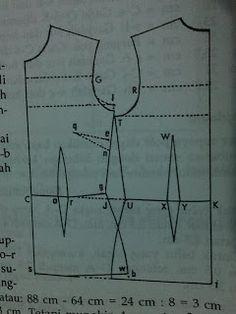 , Bab 2 POLA DASAR Gunakanlah meteran sentimeter atau Skala 1/4 dan pensil hitam. Jika pola sudah benar, garislah kembali pola depan deng...