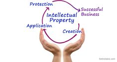 Intellectual Property Rights (trademark, copyright, design and patent) registration process flow chart.