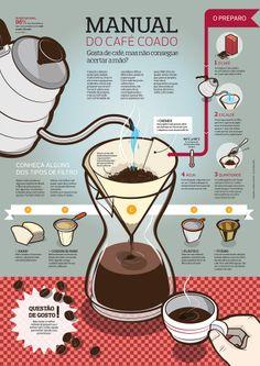 Café coado | rdamati on Flickr