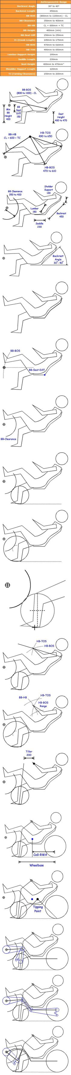 Ergonomic Recumbent concept design