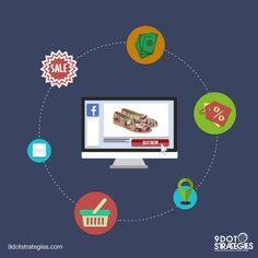 #FacebookApp New Way To Do #InternetMarketing