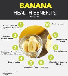 Banana Nutrition, Banana Health Benefits, Health Diet, Health And Nutrition, Health And Wellness, Benefits Of Fruits, Plantain Benefits, Fruit Nutrition, Kidney Health