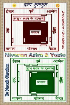 2bhk House Plan, Model House Plan, Modern Small House Design, Duplex House Design, Modern House Floor Plans, Small House Plans, Tips For Happy Life, Civil Engineering Design, Math Quotes