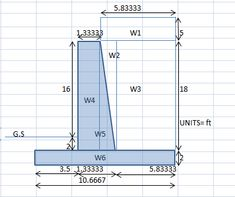 Excel Sheet For The Design of Cantilever Retaining Wall