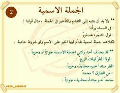 Arabic Phrases, Arabic Quotes, Learn Arabic Alphabet, Islam For Kids, Arabic Language, Learning Arabic, Grammar, Teaching, Blog
