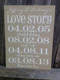 PERSONALIZED   Family Date sign  Anniversary by CastleInnDesigns, $39.95