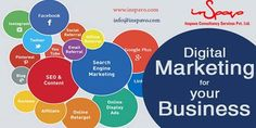 Discover digital marketing services from Inspavo. Our marketing solutions provide advertisers with innovative Search Engine Marketing solutions. Click here @ http://www.inspavo.com/digital-business-solutions.php