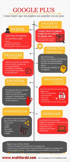 Como logré que mi página de Google Plus sea popular en mi país - @AnabellHilarski #GooglePlus #RedesSociales #MarketingTips