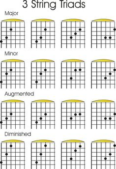 Subscribe to free guitar lessons for beginners and advanced players from pro guitarists #guitarlessons #guitarlessonsbeginner #guitarlessonsforneginners #guitarlessonsacoustic #guitarlessonsscales #guitarlessonselectric #affiliate