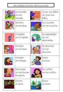 """Voici une séries de lexiques concernant les verbes : ils sont à l'infinitif et conjugués avec """"je""""   La journée                     L'école..."""