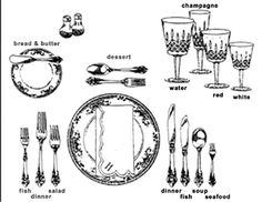 Place setting graphic