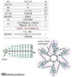 Луковичные цветы - куколки амигуруми (14)