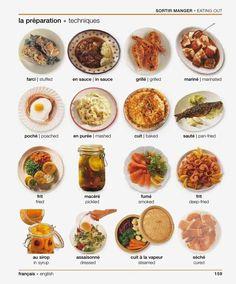 les aliments préparés