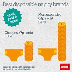 best disposable nappies - ALDI!