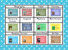 Genre Sort by The Book Bug - I like the idea of self checking with QR codes. Elementary School Library, Elementary Schools, Genre Activities, Library Lessons, Library Ideas, Genre Posters, Reading Genres, Library Center, Realistic Fiction