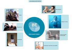 ¿Conoces ya todo lo que #BeWater puede ofrecerte? Visítanos en www.be-water.com