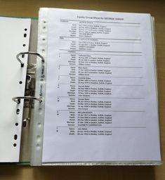 Family Tree Book, Family Tree Chart, Family History Book, Family Guy, Family Trees, Family Tree Projects, Family Tree Records, Bush Family, Genealogy Websites