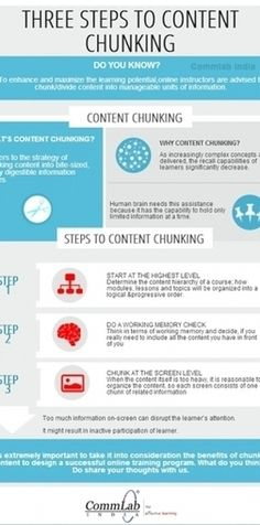 Complex Content? Chunk It Like This [Infographic] | Collaborative Revolution | Scoop.it
