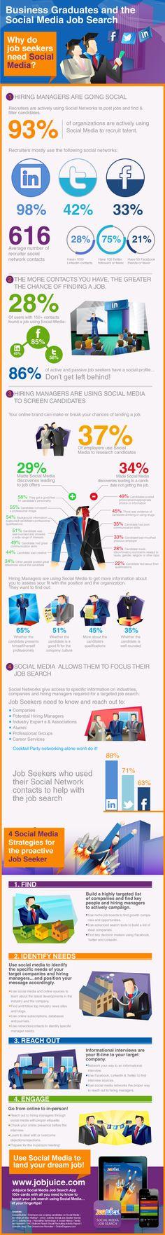 Social Media Job Searching - Handy tips!
