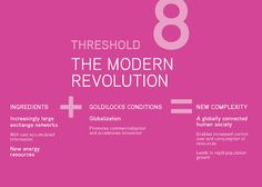 Threshold Card: Threshold 8 – The Modern Revolution | 9.0—Acceleration | Khan Academy