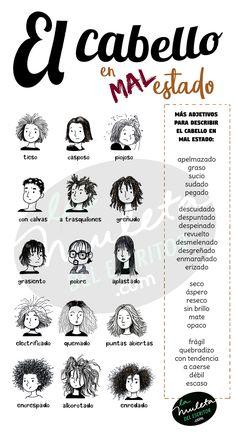 Spanish Vocabulary, Spanish Language Learning, Teaching Spanish, Book Writing Tips, Writing Prompts, Writing Challenge, Spanish Classroom, Spanish Lessons, Study Tips