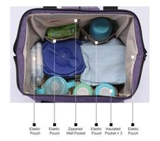 Water Resistant Baby Diaper Bag Backpack Changing Bag Nappy Mummy Travel Bags