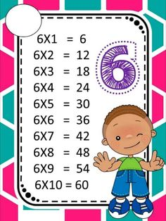 ♥ProfªAnanda♥: Tabuada Colorida! Kids Math Worksheets, Learning Activities, Kids Learning, Math Helper, Teaching Methods, Math For Kids, Elementary Math, Fractions, Kids Education