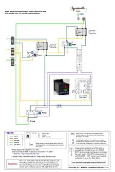 help with schematics for herms electric bcs 460 2 element brewing rh pinterest com Simple Wiring Diagrams Basic Electrical Wiring Diagrams
