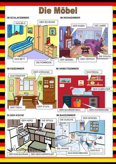 Willkommen auf Deutsch - Möbel - Präpositionen