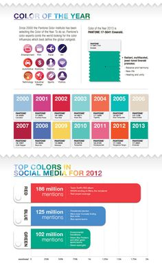 Color Pantone for 2013