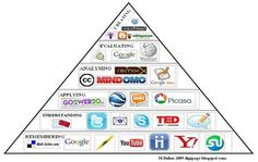 84 (And Counting) Bloom's Taxonomy Tools Worth Trying - Apps being used in classrooms and which aspects of Bloom's Taxonomy they address!