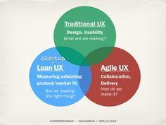 UX Development / Lean vs Agile vs Traditional