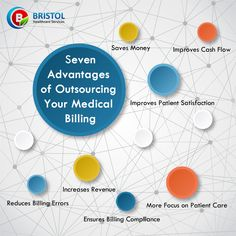 Bristol Healthcare Services is a premier medical billing, medical coding and revenue cycle management company. We are a national service provider with clients spread all over the country geographically.