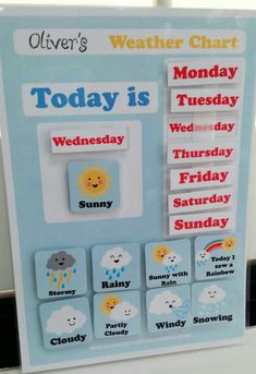 Kids Weather Chart - Free Printable - Creative Little Parties - Kids teach kids the days of the week and the weather with my Free kids day chart, free printable ki - Preschool Weather Chart, Preschool Charts, Preschool At Home, Preschool Worksheets, Weather Worksheets, Preschool Printables, Teaching Weather, Weather Vocabulary, Preschool Prep