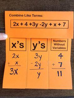 Combining Like Terms Foldable Notes for Interactive Notebook Math Teacher, Math Classroom, Teaching Math, Math Expressions, Algebraic Expressions, Simplifying Expressions, Combining Like Terms, Sixth Grade Math, Math Intervention
