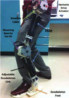 Start Your Own Online School Exoskeleton Suit, Autonomous Robots, Real Robots, Iron Man Art, Robotic Automation, Robotics Projects, Vaporwave, Futuristic Armour, Medical Design