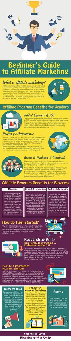 What is a cdn a beginners guide to content delivery networks beginners guide to affiliate marketing infographic malvernweather Choice Image