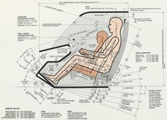 Constant Factors in Vehicle Seating. Image from The Measure of Man and Woman, by Alvin R. Tilley, Henry Dreyfuss Associates, first published in 1993.