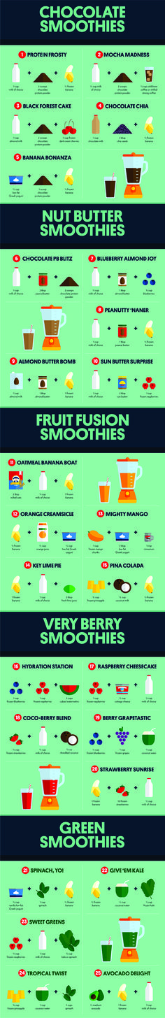 25 Smoothie combos for your blender