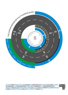 Brilliant diagram showing the simplicity of bicycle infrastructure planning in DK - by Copenhagenize