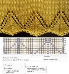 Learn to Crochet – Crochet Wave Fan Edging. How I made this wave fan edging border stitch. Lace Knitting Stitches, Lace Knitting Patterns, Knitting Blogs, Knitting Charts, Knitting Designs, Baby Knitting, Stitch Patterns, Knitting Needles, Knit Edge