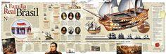 infográfico pre historia - Pesquisa Google