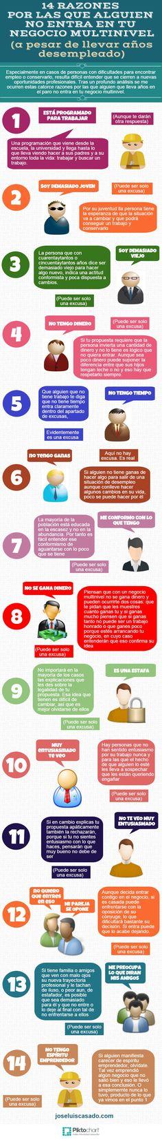 """14 Razones por las que alguien no entra en tu negocio multinivel. <Alt=""""14…"""