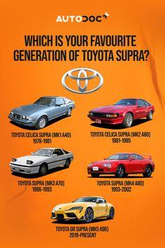 Toyota Supra Mk3, Toyota Celica, Lamborghini Cars, Ferrari Car, Car In The World, Mk1, Sport Cars, Evolution, Classic Cars