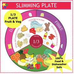 1000 Images About Slimming World On Pinterest Slimming World Plates And Help Me Lose Weight: how to lose weight on slimming world