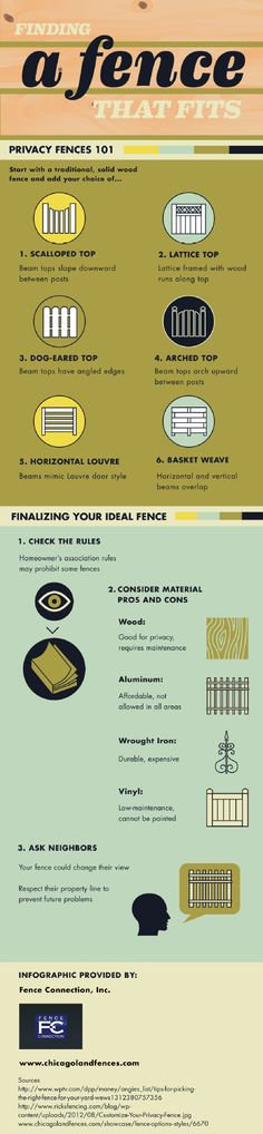Before a fence installation, it is important to check with the homeowner's association to make sure there are no rules about fence styles or heights. This infographic from a fence company offers more tips on choosing the right fence. Build A Pc, Fencing Companies, Fence Styles, Privacy Fences, Infographics, Outdoor Living, Identity, Safety, Internet