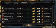 """Make More Gold With Tycoon Our Gold Maximizing Addon Average User Increases Gold-Per-Hour By 350% """"Make more gold in World of Warcraft"""""""
